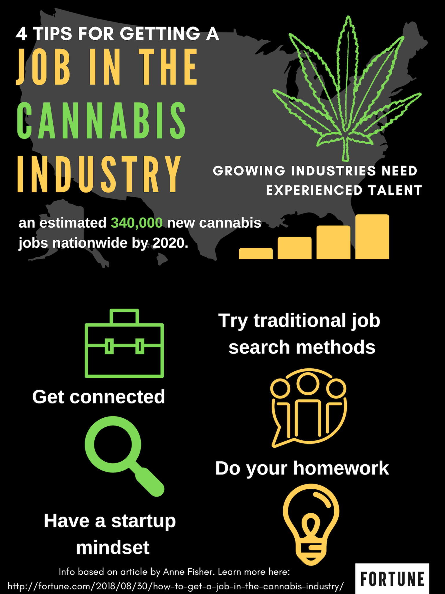 tips for finding a new cannabis career